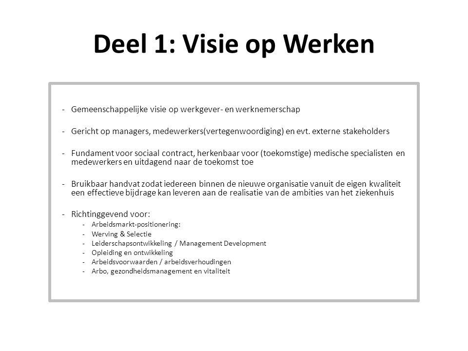 Deel 1: Visie op Werken Gemeenschappelijke visie op werkgever- en werknemerschap.