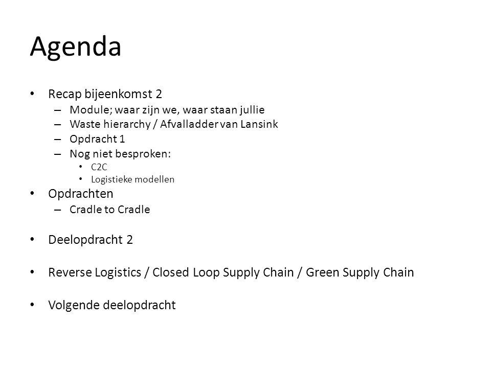 Agenda Recap bijeenkomst 2 Opdrachten Deelopdracht 2