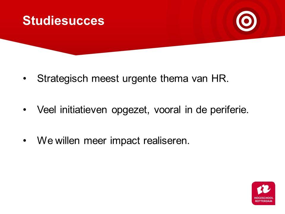 Studiesucces Strategisch meest urgente thema van HR.