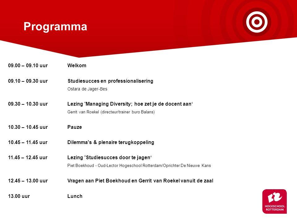 Programma 09.00 – 09.10 uur Welkom. 09.10 – 09.30 uur Studiesucces en professionalisering. Ostara de Jager-Bes.