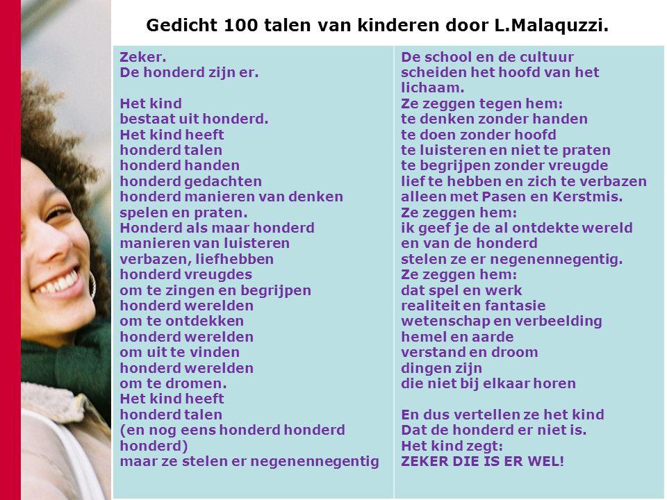 Gedicht 100 talen van kinderen door L.Malaquzzi.