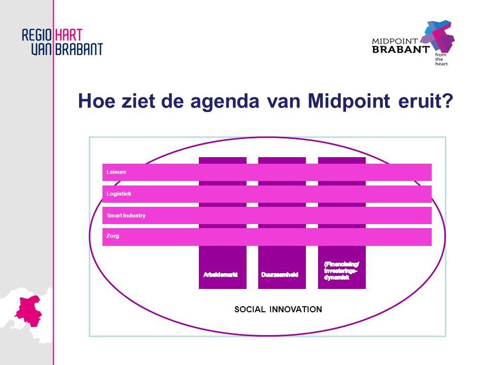 Hoe ziet de agenda van Midpoint eruit
