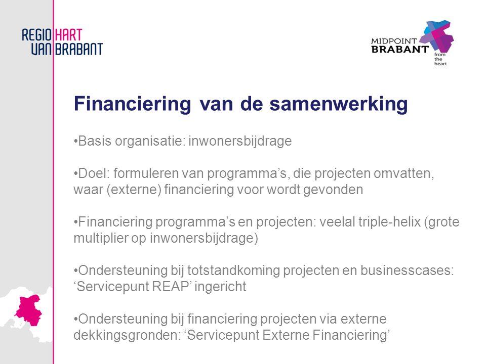 Financiering van de samenwerking