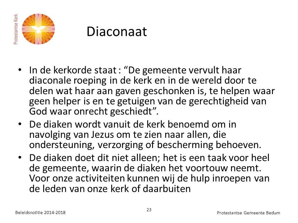 Diaconaat