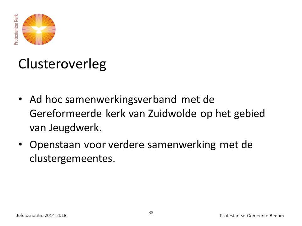 Clusteroverleg Ad hoc samenwerkingsverband met de Gereformeerde kerk van Zuidwolde op het gebied van Jeugdwerk.