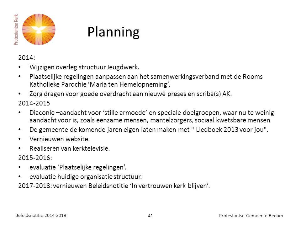 Planning 2014: Wijzigen overleg structuur Jeugdwerk.