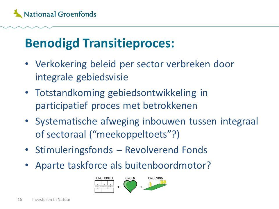 Wat kan Nationaal Groenfonds toevoegen: