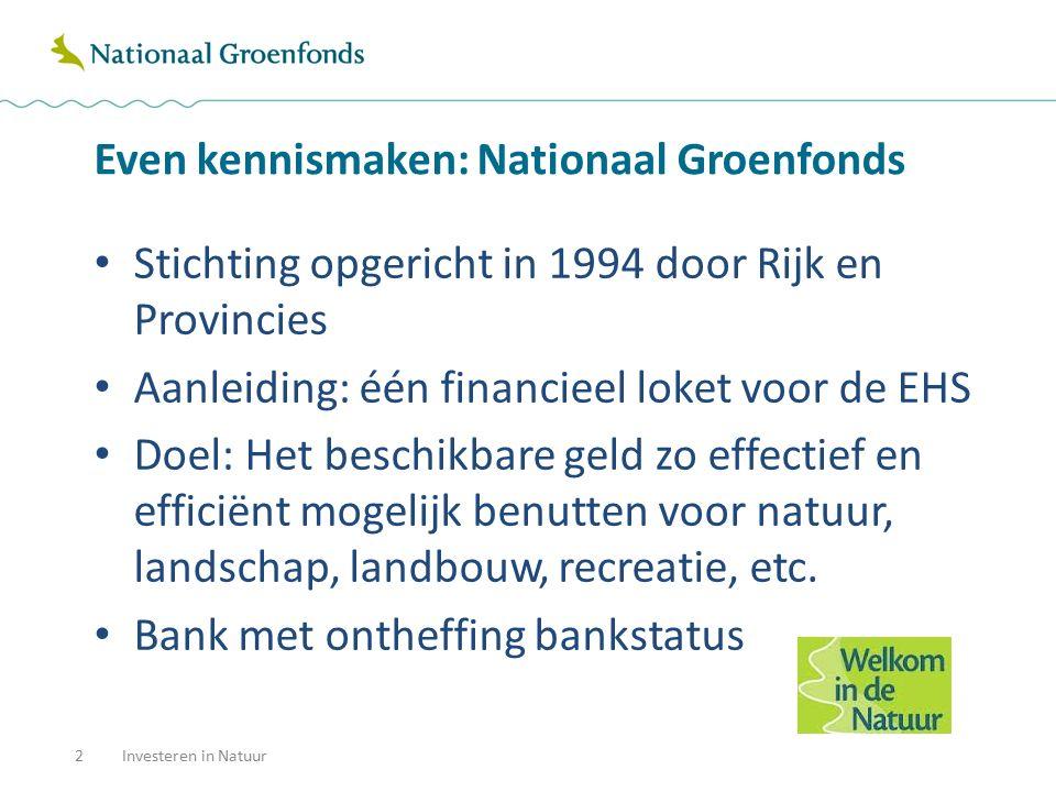 Bestuur Nationaal Groenfonds