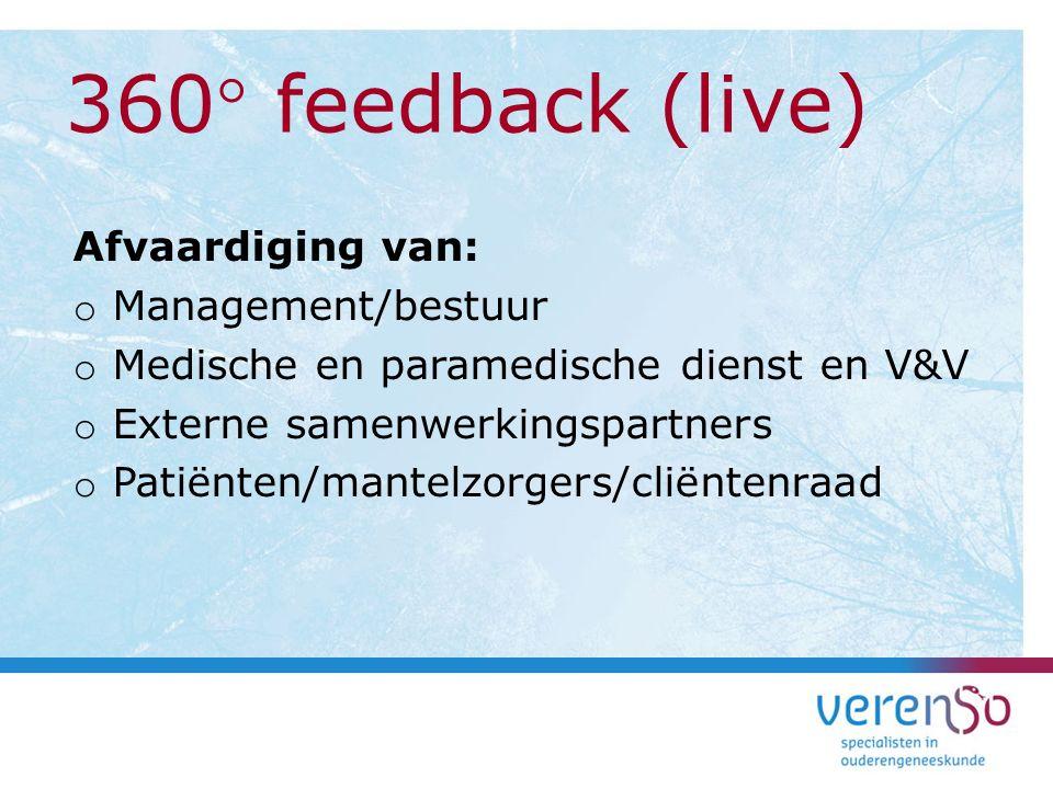 360 feedback (live) Afvaardiging van: Management/bestuur