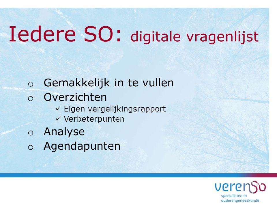 Iedere SO: digitale vragenlijst
