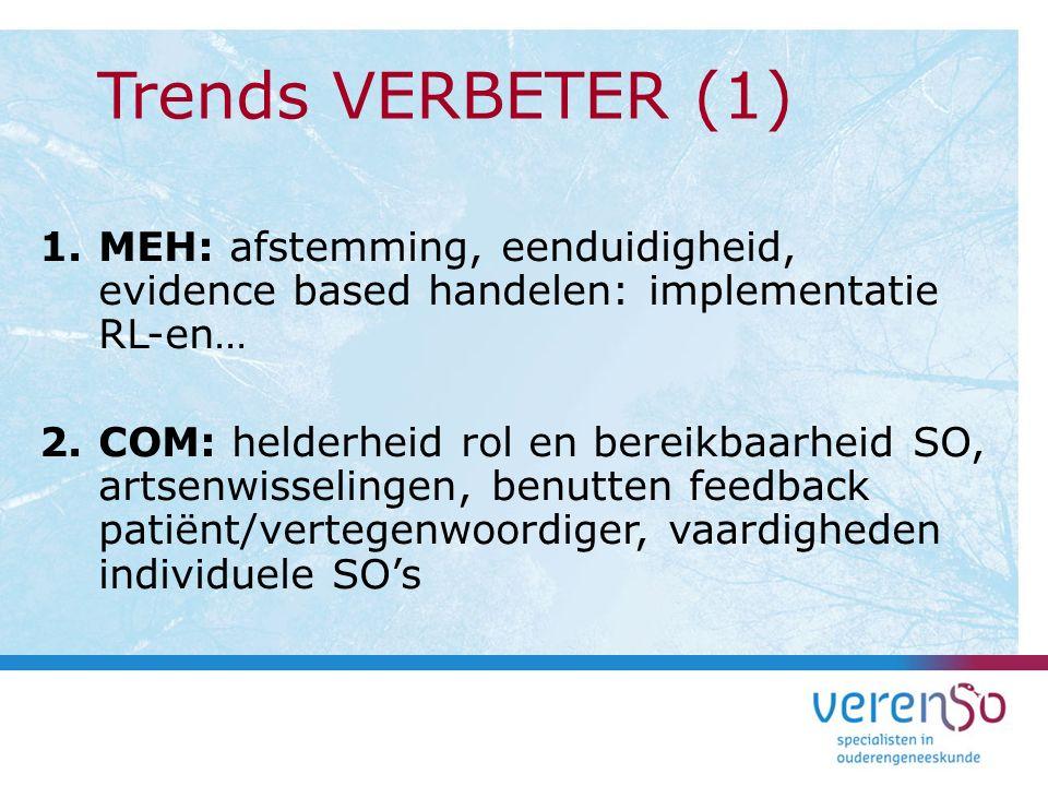 Trends VERBETER (1) MEH: afstemming, eenduidigheid, evidence based handelen: implementatie RL-en…
