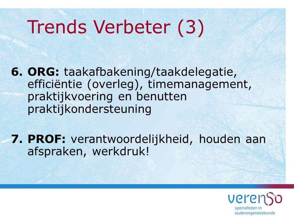 Trends Verbeter (3) ORG: taakafbakening/taakdelegatie, efficiëntie (overleg), timemanagement, praktijkvoering en benutten praktijkondersteuning.