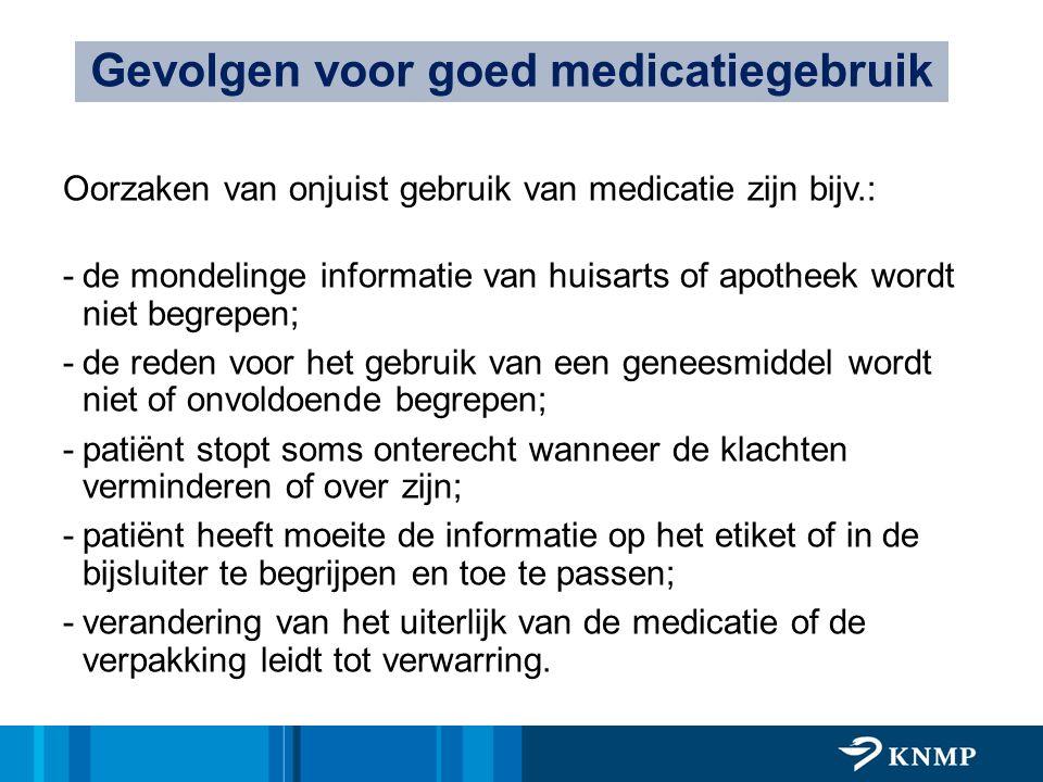 Gevolgen voor goed medicatiegebruik