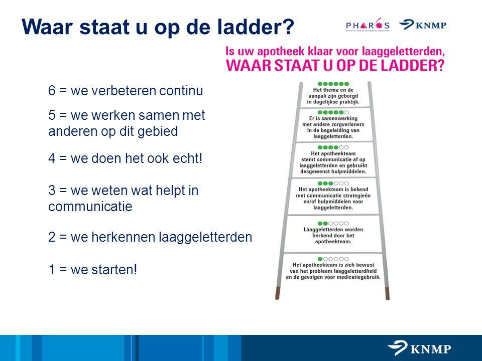 Waar staat u op de ladder