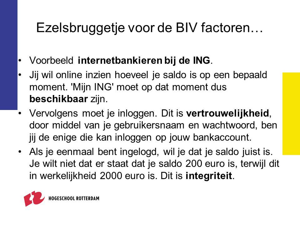 Ezelsbruggetje voor de BIV factoren…