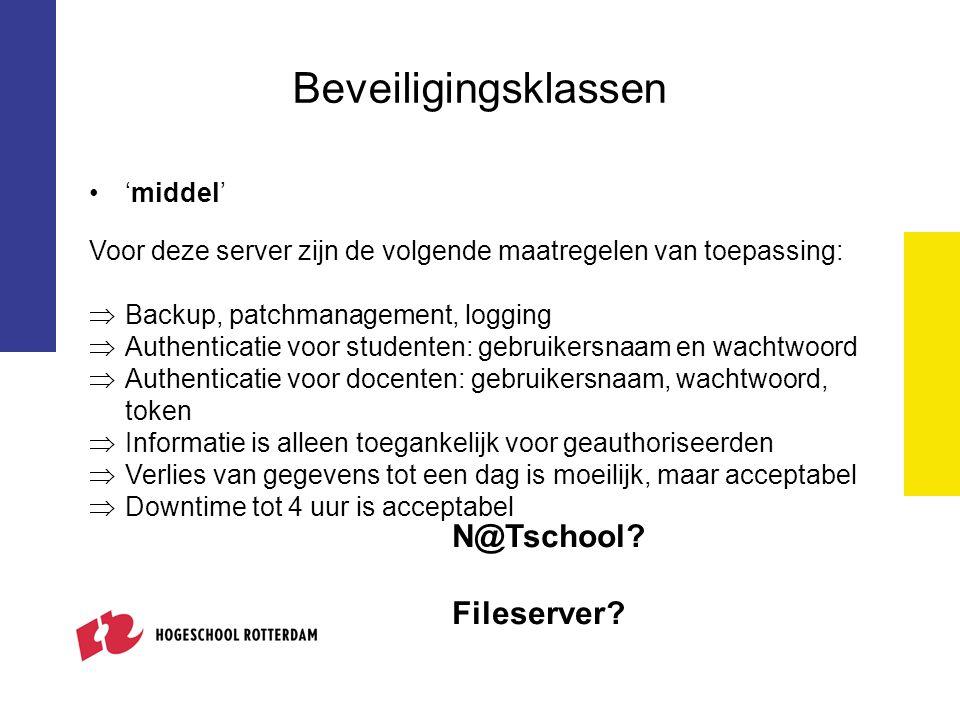 Beveiligingsklassen N@Tschool Fileserver 'middel'