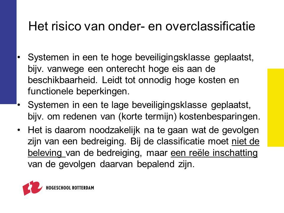 Het risico van onder- en overclassificatie