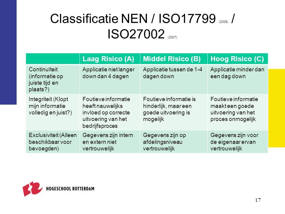 Classificatie NEN / ISO17799 (2005) / ISO27002 (2007)