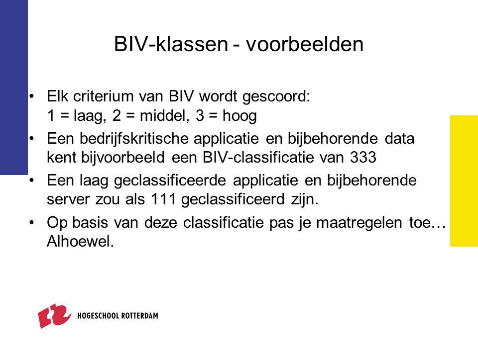 BIV-klassen - voorbeelden