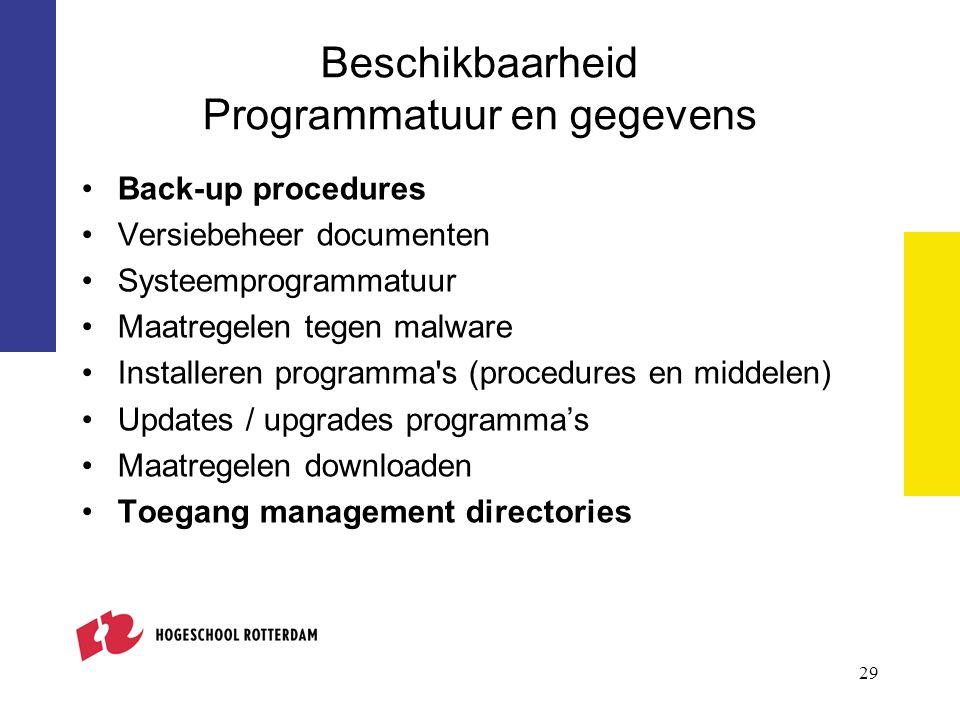 Beschikbaarheid Programmatuur en gegevens