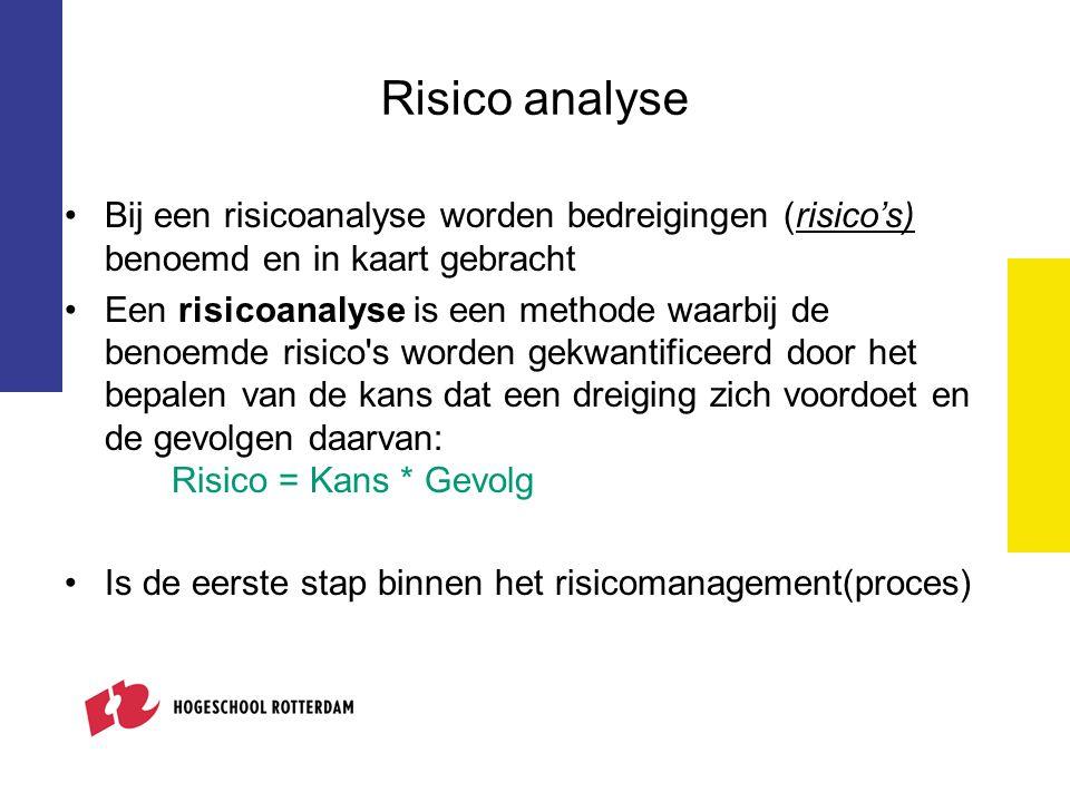 Risico analyse Bij een risicoanalyse worden bedreigingen (risico's) benoemd en in kaart gebracht.