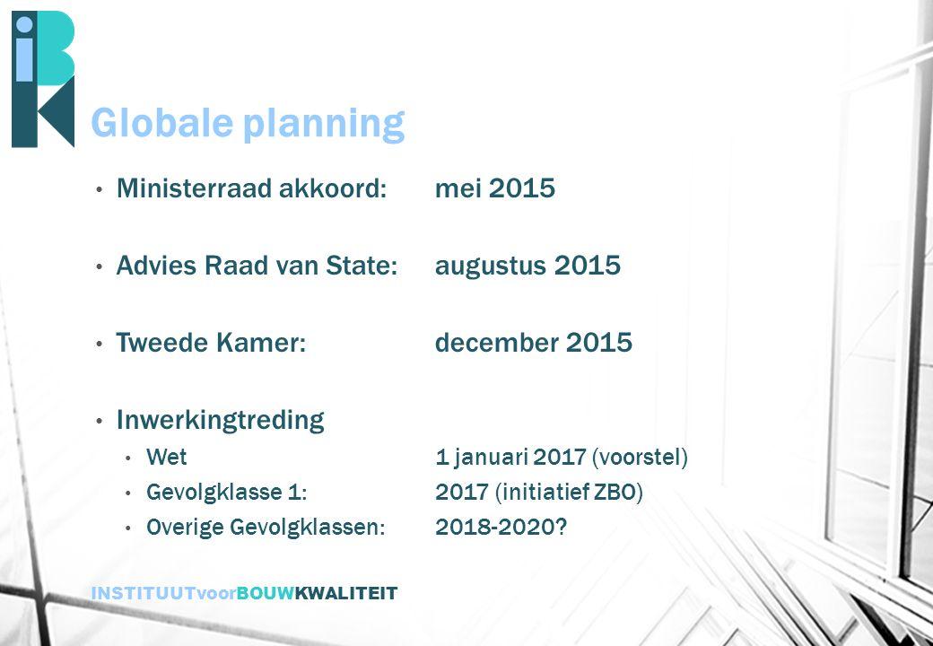 Globale planning Ministerraad akkoord: mei 2015