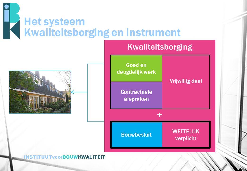 Het systeem Kwaliteitsborging en instrument