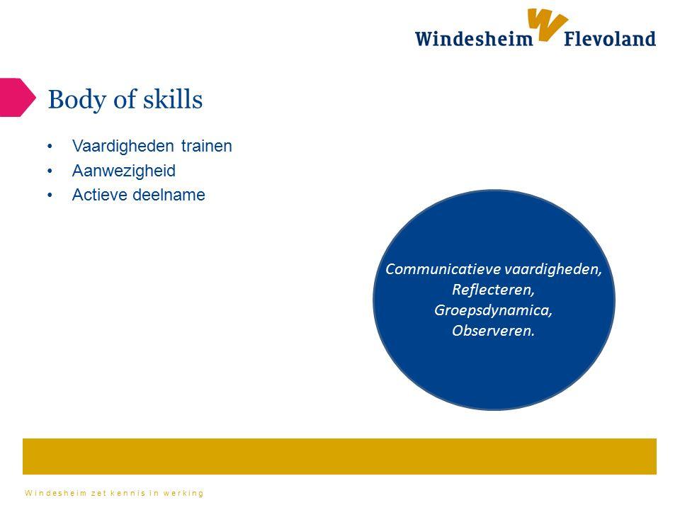 Vaardigheden trainen Aanwezigheid Actieve deelname