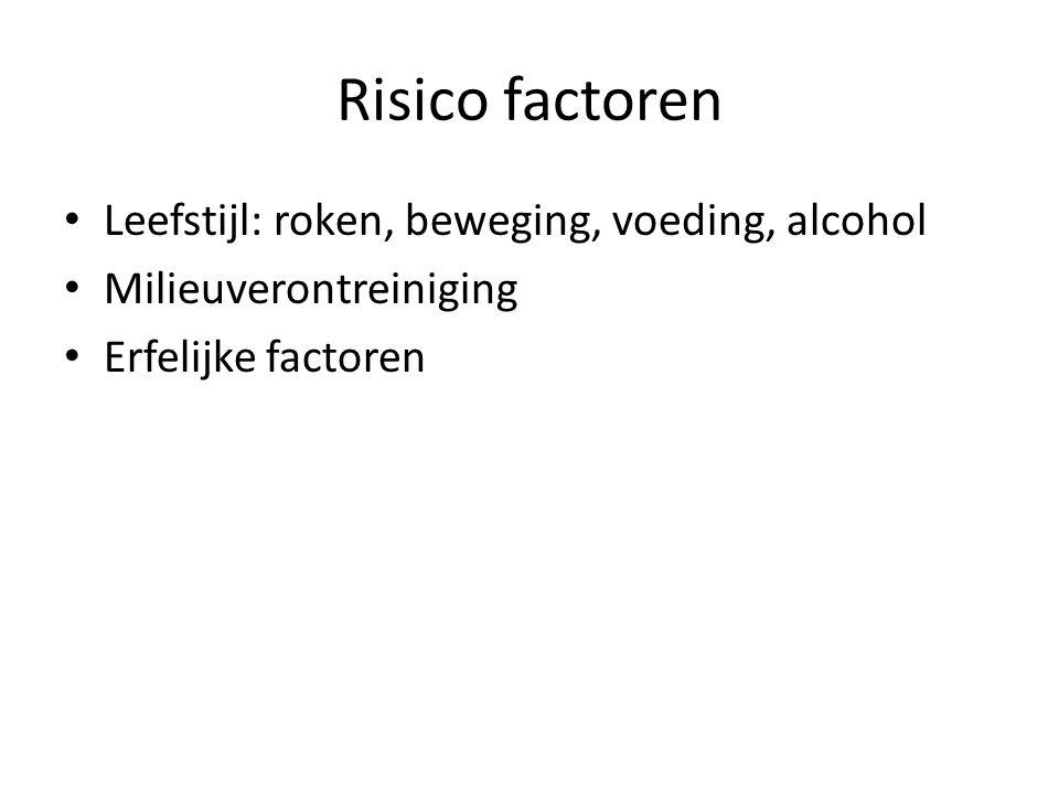 Risico factoren Leefstijl: roken, beweging, voeding, alcohol