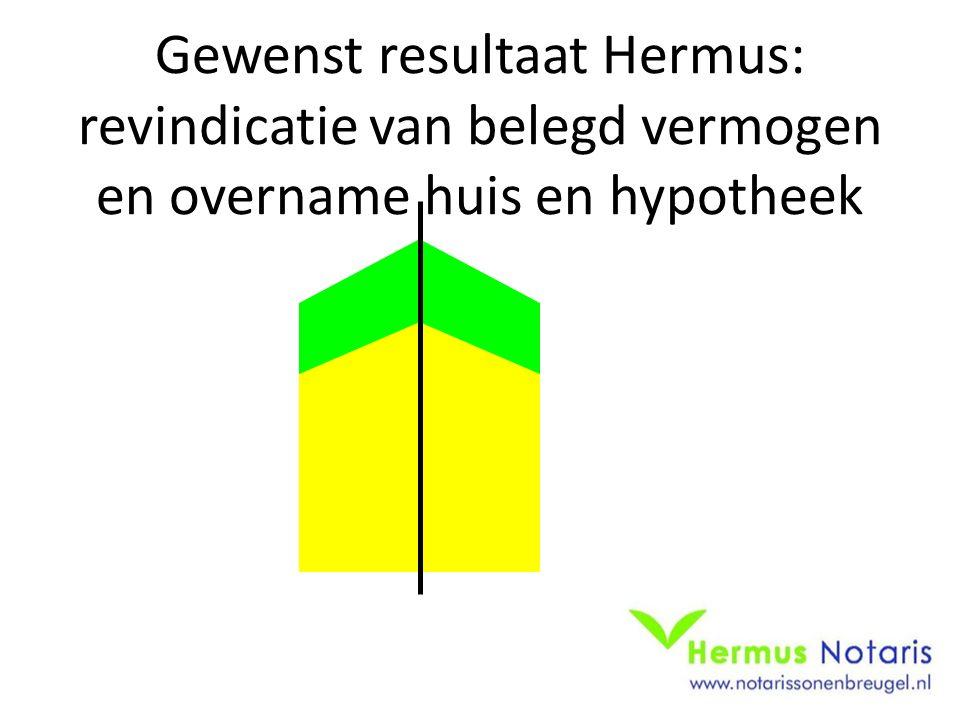 Gewenst resultaat Hermus: revindicatie van belegd vermogen en overname huis en hypotheek