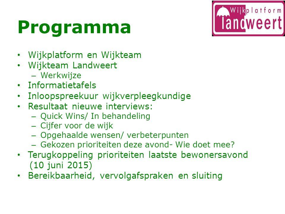 Programma Wijkplatform en Wijkteam Wijkteam Landweert Informatietafels