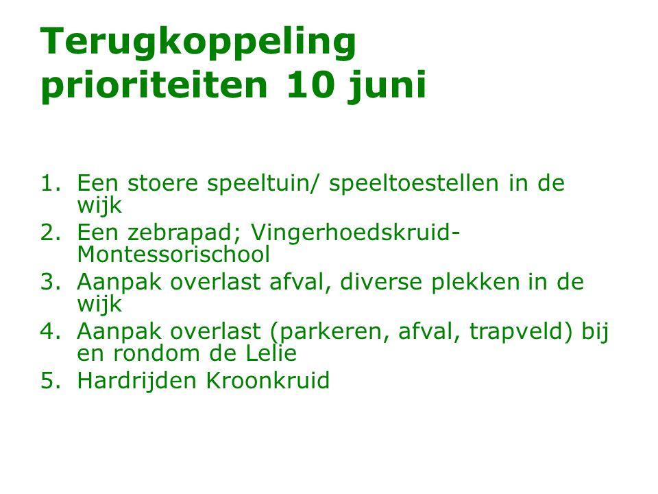 Terugkoppeling prioriteiten 10 juni