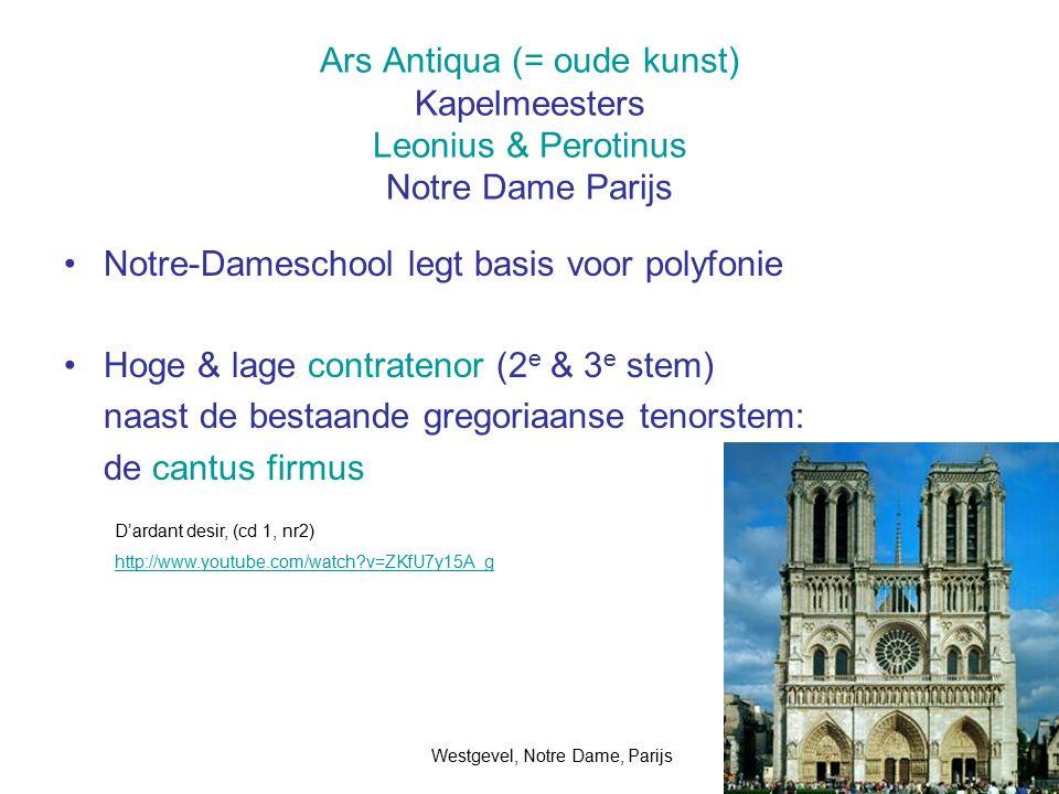 Notre-Dameschool legt basis voor polyfonie