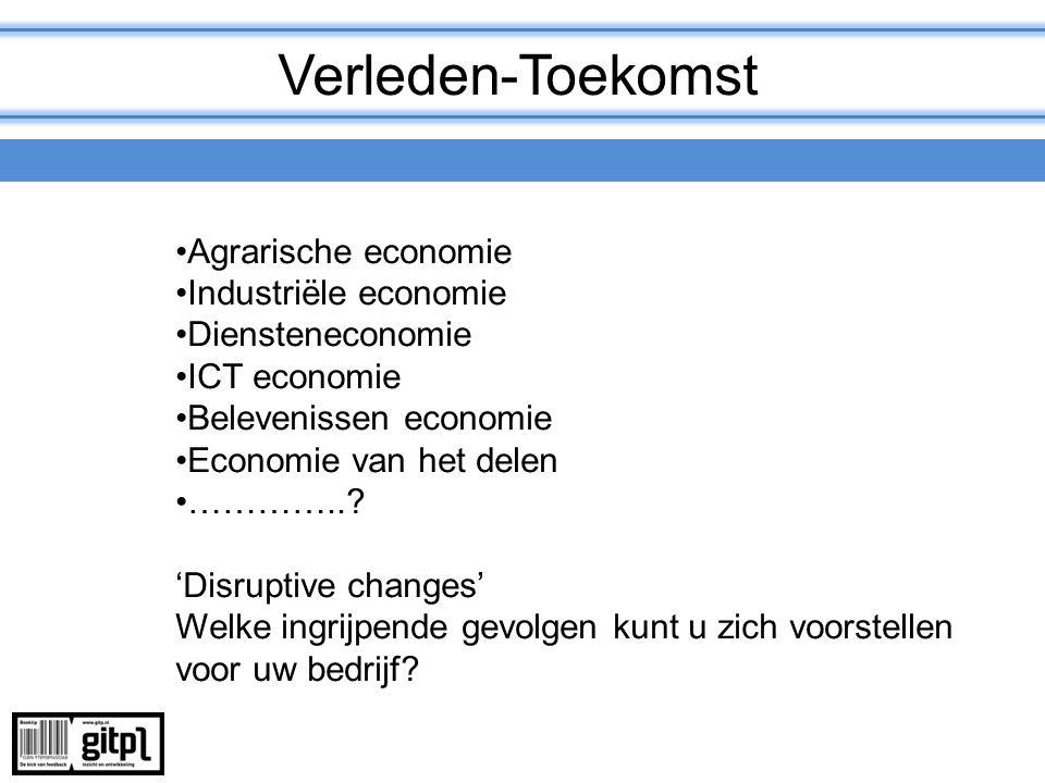 Verleden-Toekomst Agrarische economie Industriële economie