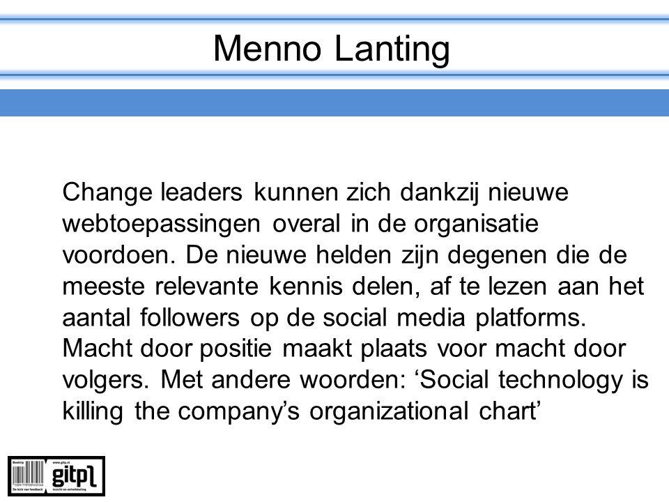 Menno Lanting