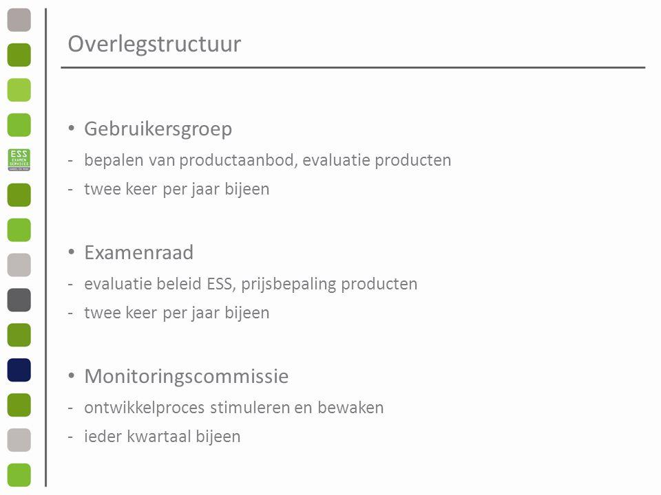 Overlegstructuur Gebruikersgroep Examenraad Monitoringscommissie