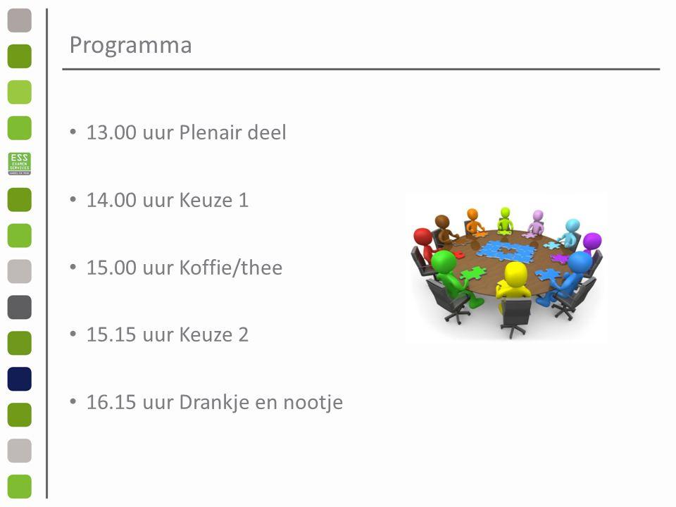 Programma 13.00 uur Plenair deel 14.00 uur Keuze 1