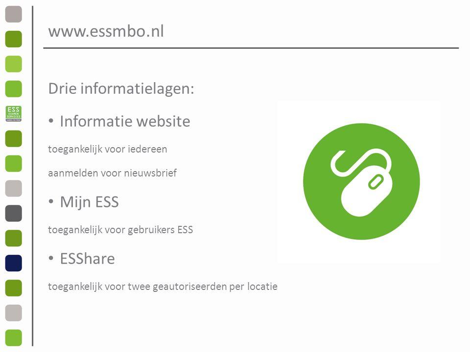 www.essmbo.nl Drie informatielagen: Informatie website Mijn ESS