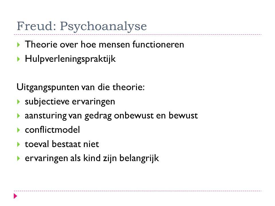Freud: Psychoanalyse Theorie over hoe mensen functioneren