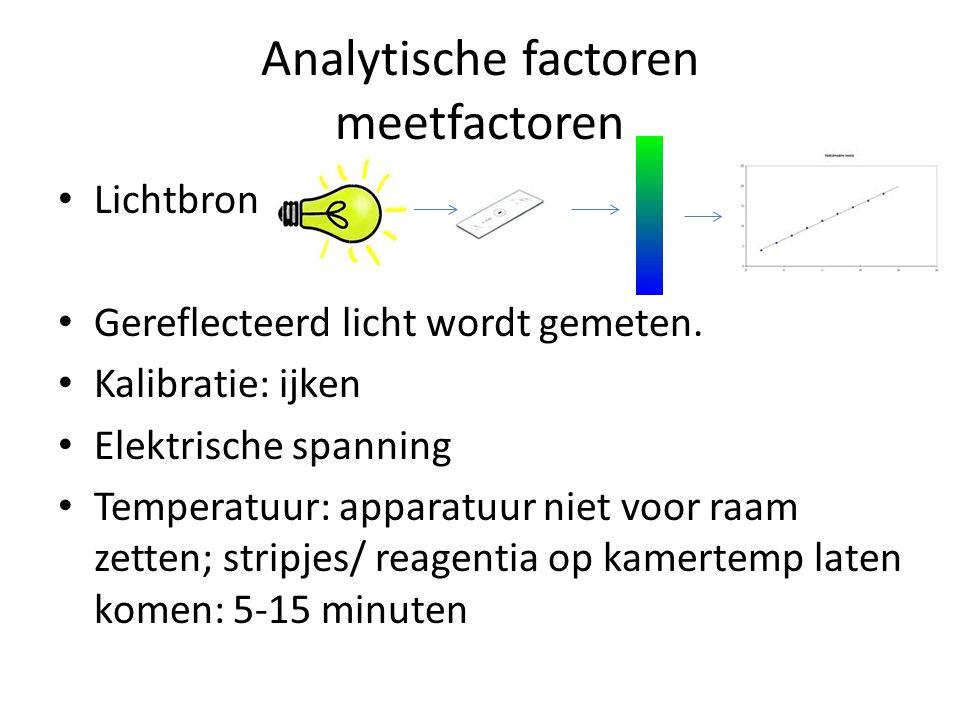 Analytische factoren meetfactoren