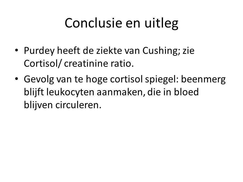 Conclusie en uitleg Purdey heeft de ziekte van Cushing; zie Cortisol/ creatinine ratio.
