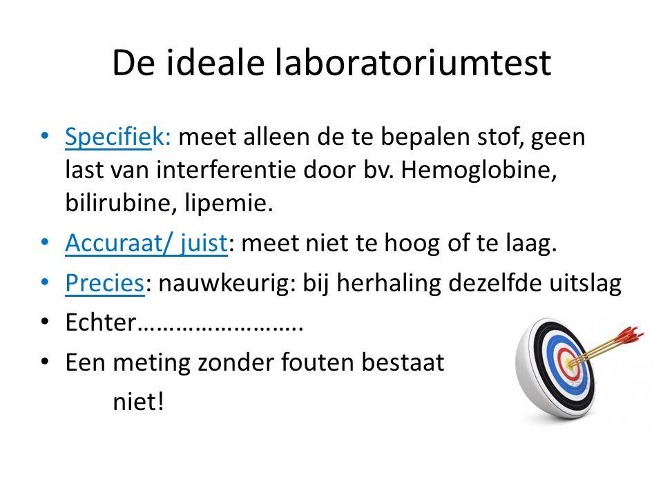 De ideale laboratoriumtest