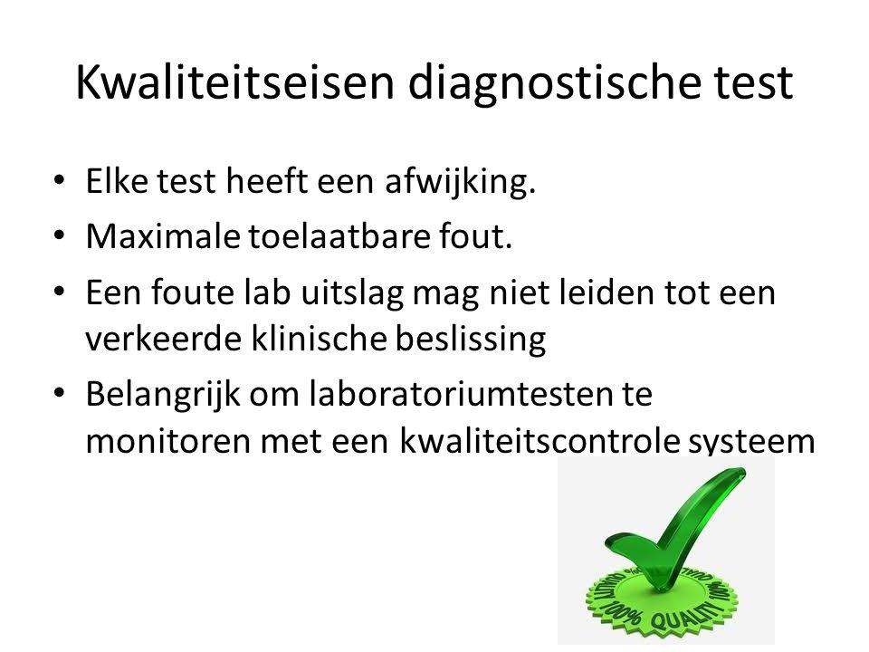 Kwaliteitseisen diagnostische test