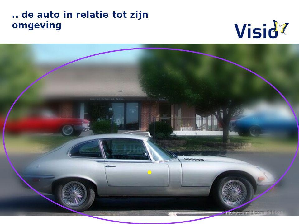 .. de auto in relatie tot zijn omgeving
