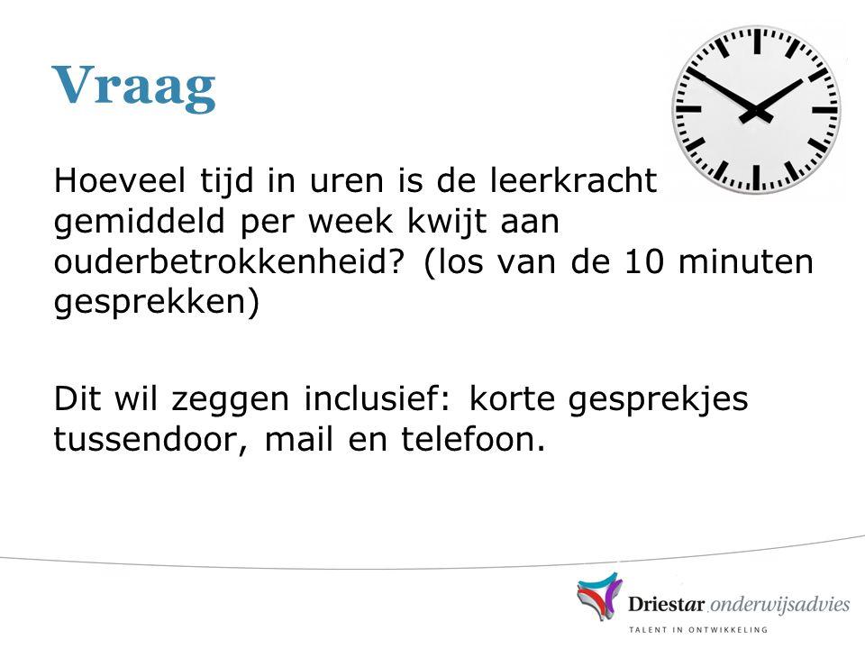 Vraag Hoeveel tijd in uren is de leerkracht gemiddeld per week kwijt aan ouderbetrokkenheid (los van de 10 minuten gesprekken)