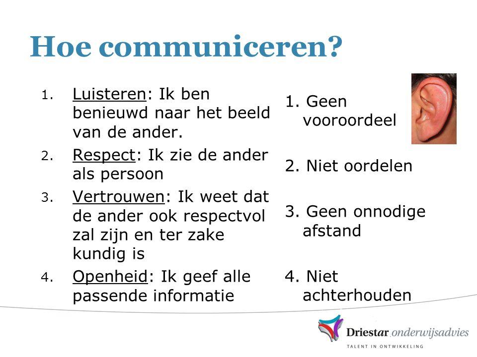 Hoe communiceren Luisteren: Ik ben benieuwd naar het beeld van de ander. Respect: Ik zie de ander als persoon.