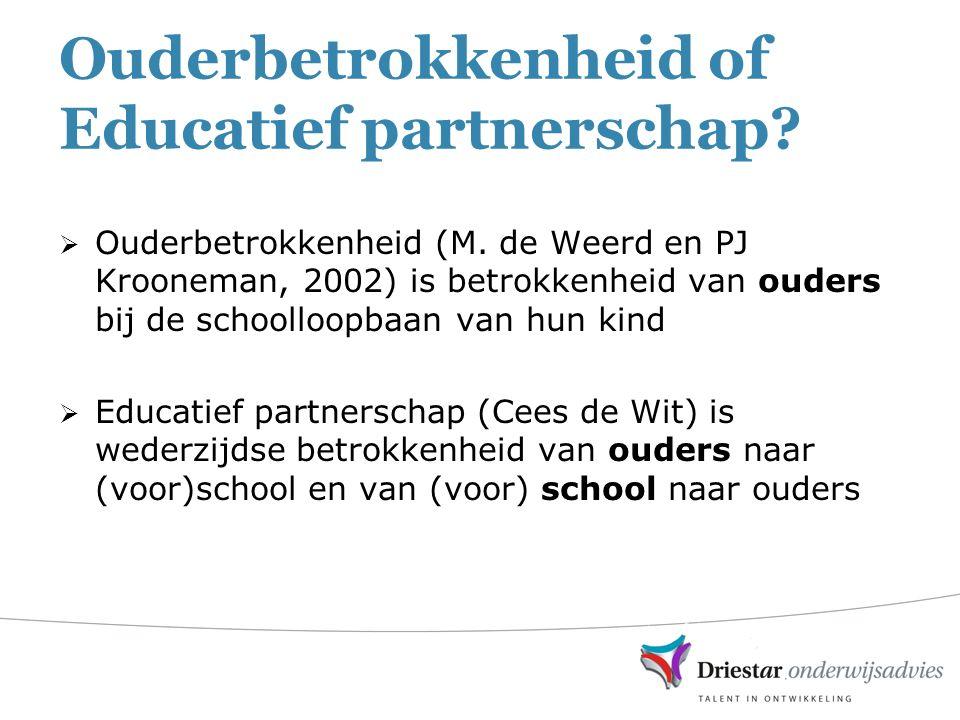 Ouderbetrokkenheid of Educatief partnerschap