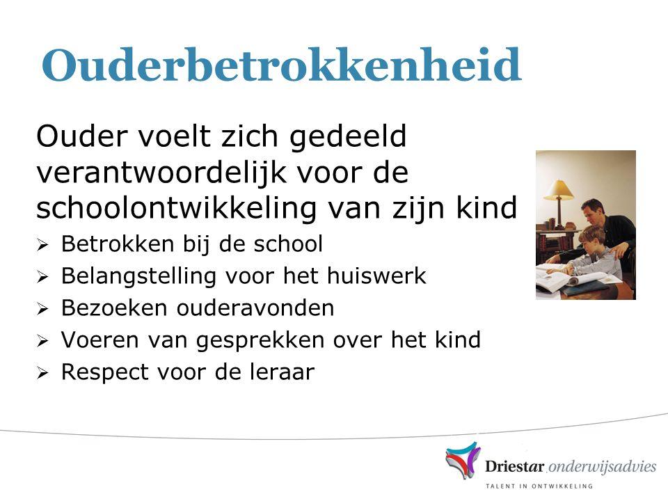 Ouderbetrokkenheid Ouder voelt zich gedeeld verantwoordelijk voor de schoolontwikkeling van zijn kind.