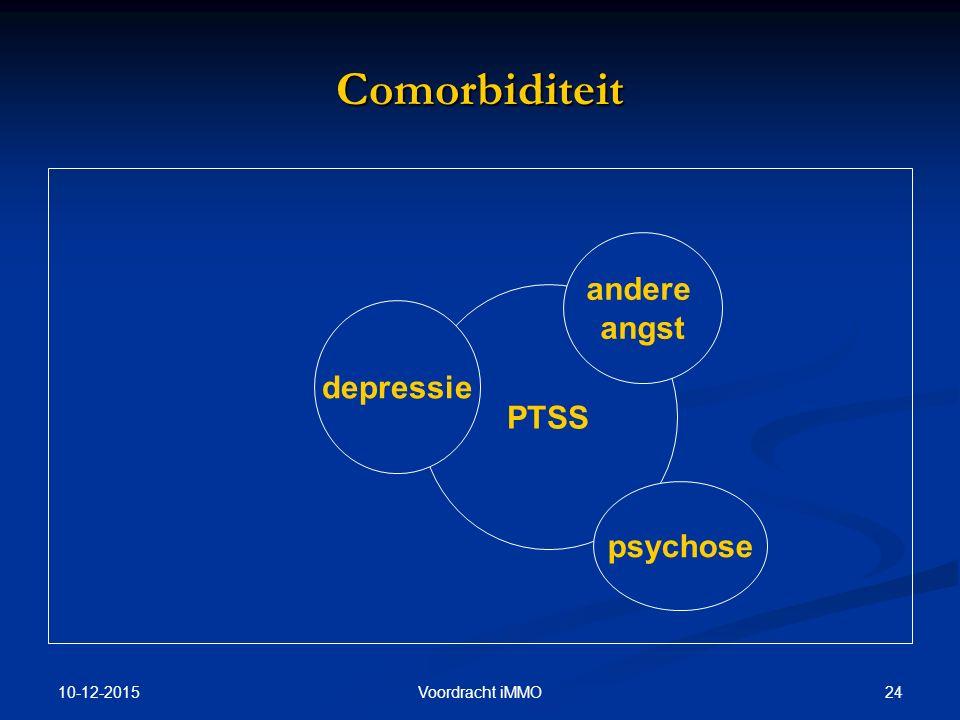 Comorbiditeit andere angst depressie PTSS psychose 25-4-2017