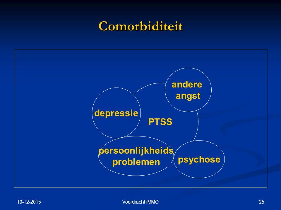 Comorbiditeit andere angst depressie PTSS persoonlijkheids problemen